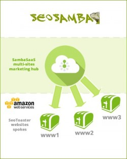 seosamba_hosting_cdn_cloud