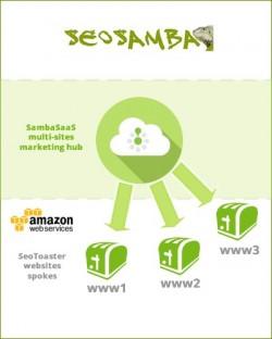 seosamba_hosting_cdn_cloud