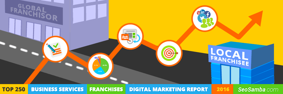 business services franchise marketing