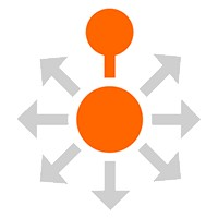 Enterprise multi-sites online marketing