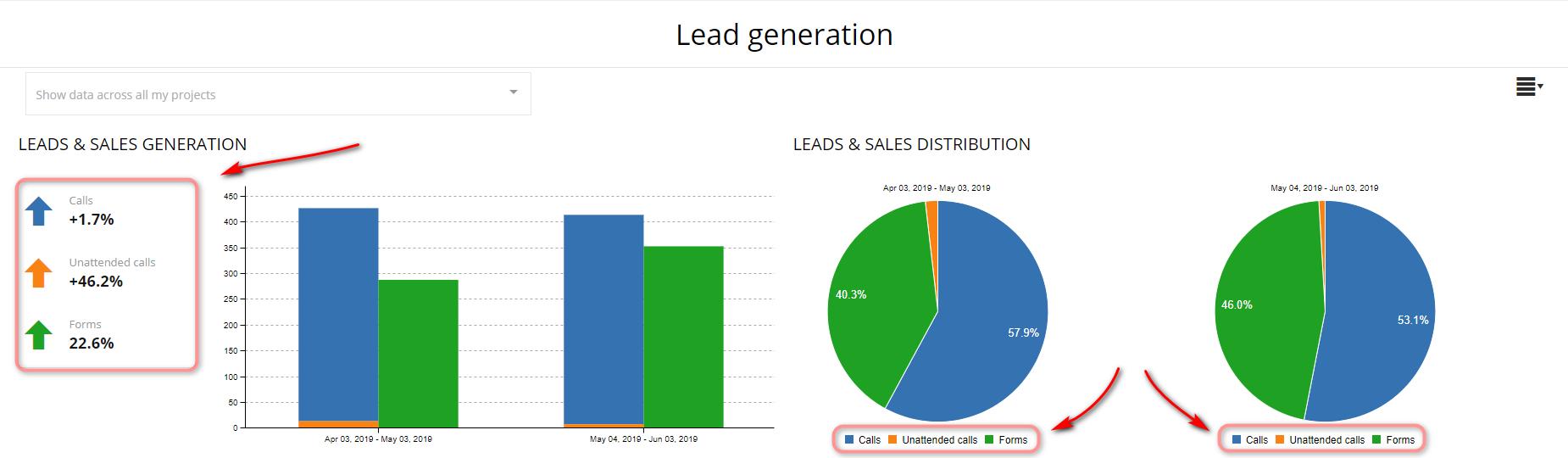 leadgenerationsambasaas