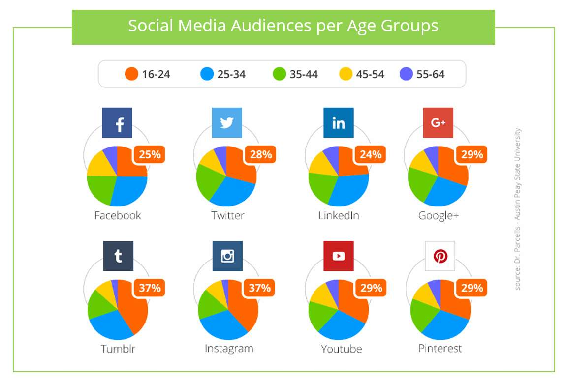 social-media-strategy-guide-smb-2-audience-02-.jpg