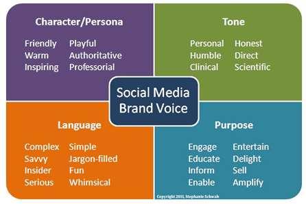 socialmediastrategyguidesmb4brand02