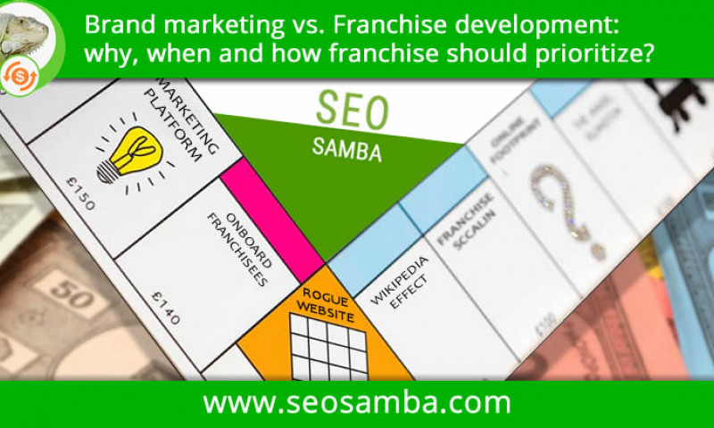 Brand marketing and Franchise development: why, when, and how should franchises prioritize?