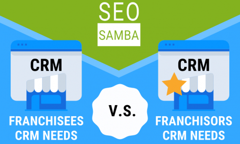 Franchise CRM: How to choose the right CRM for your franchise?