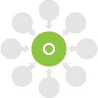 Affiliate marketing tracking software program and Services | Affiligo