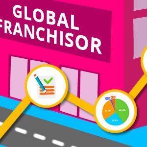 Business Services Franchises Marketing Report 2017